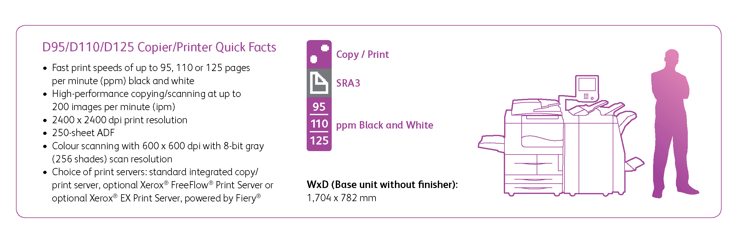 Xerox  quick facts